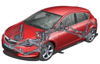 ดูแลรักษาระบบต่าง ๆ ในรถ