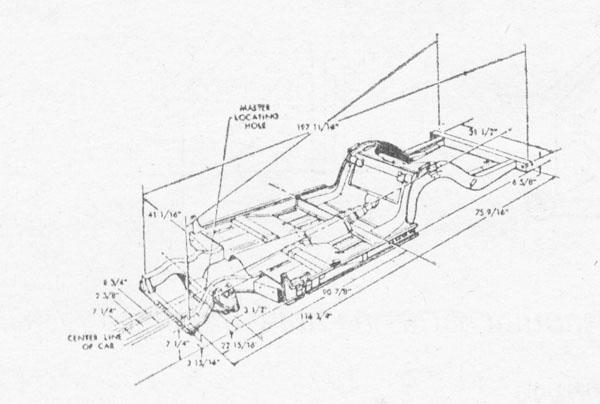 การตรวจสอบแนวขนาดโครงรถและตัวถัง
