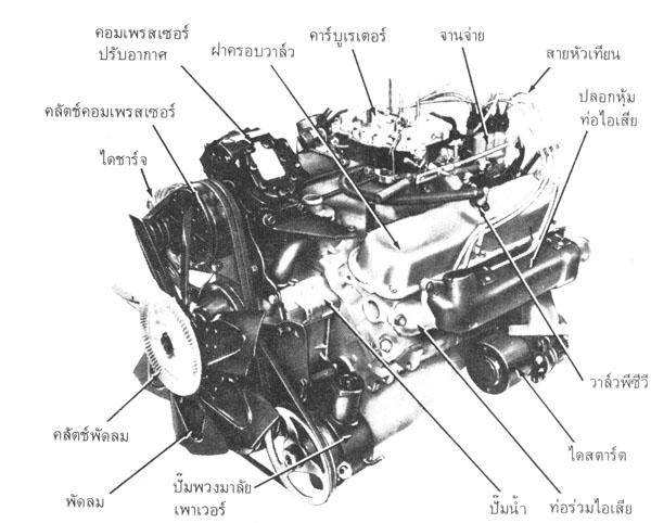 เครื่องยนต์18
