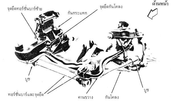 เครื่องยนต์34